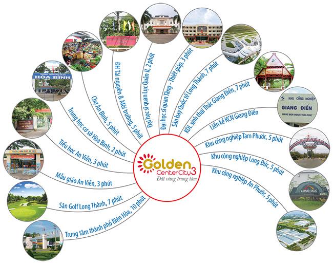 tiện ích dự án goldenr  center city 3