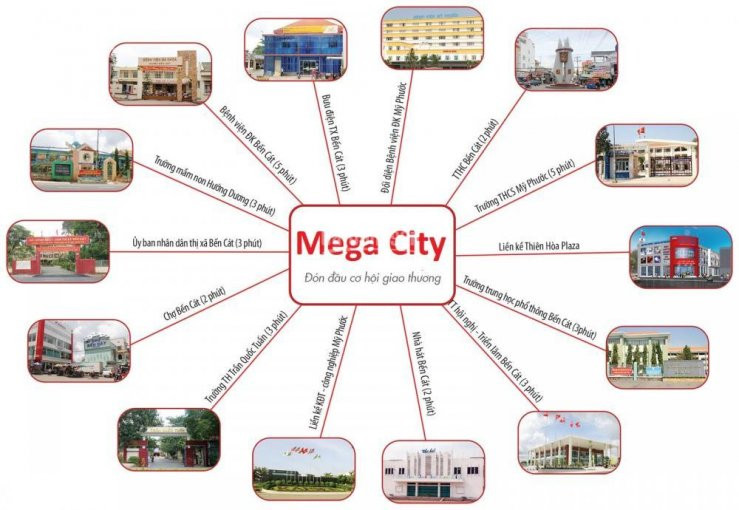 tiện tích mega city